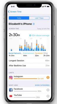 iOS 12 utilizzo