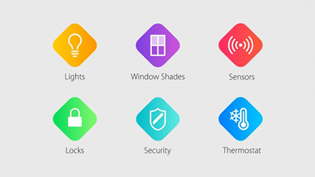 prodotti homekit su amazon