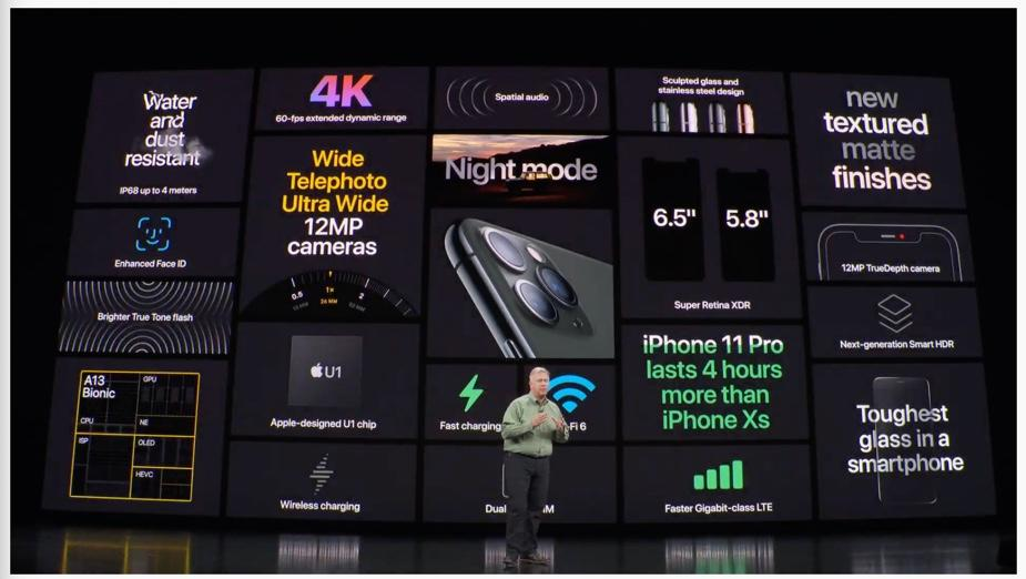 iPhone 11 Pro Max GPU