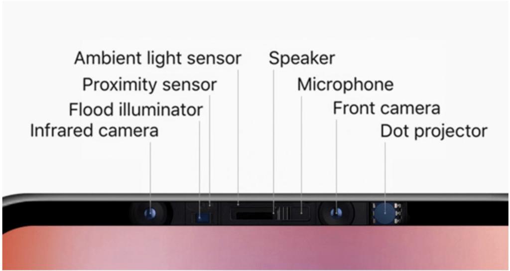 iPhone senza notch: vediamo dove saranno allocati i componenti.
