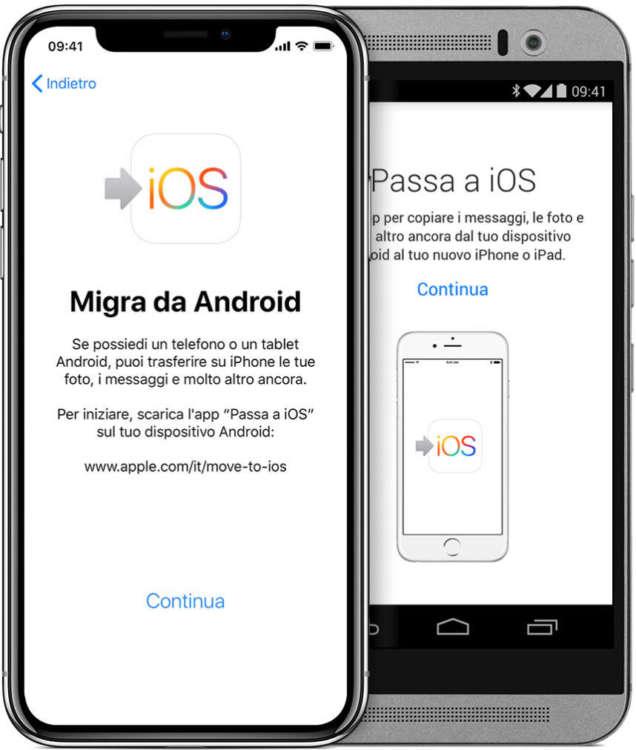come passare da Android ad iOS