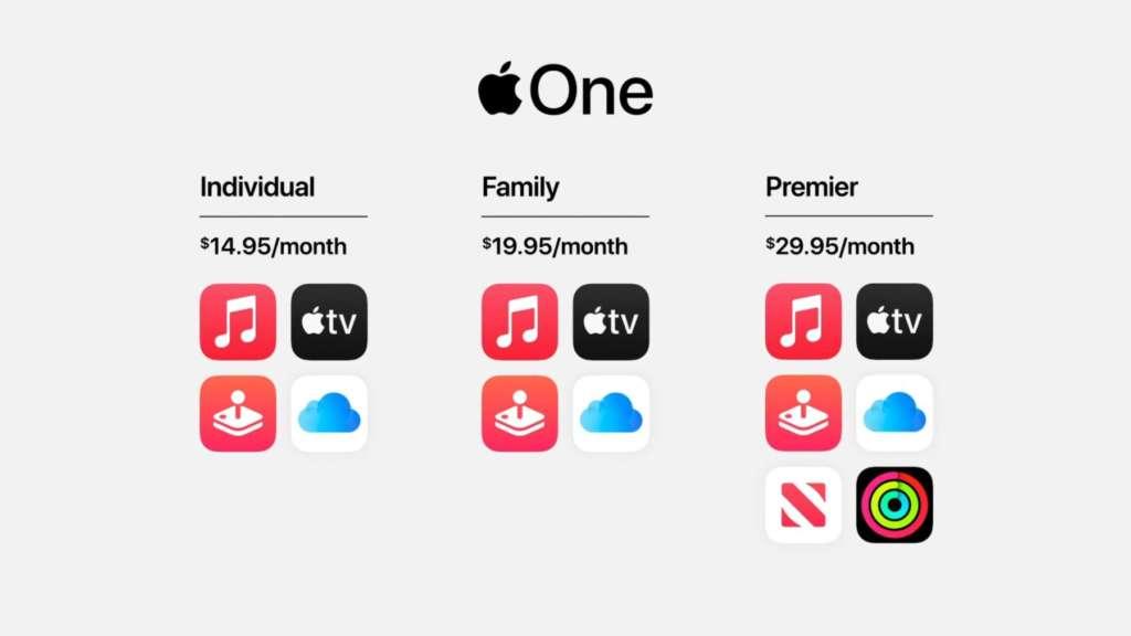 Quanto si risparmia con Apple One2
