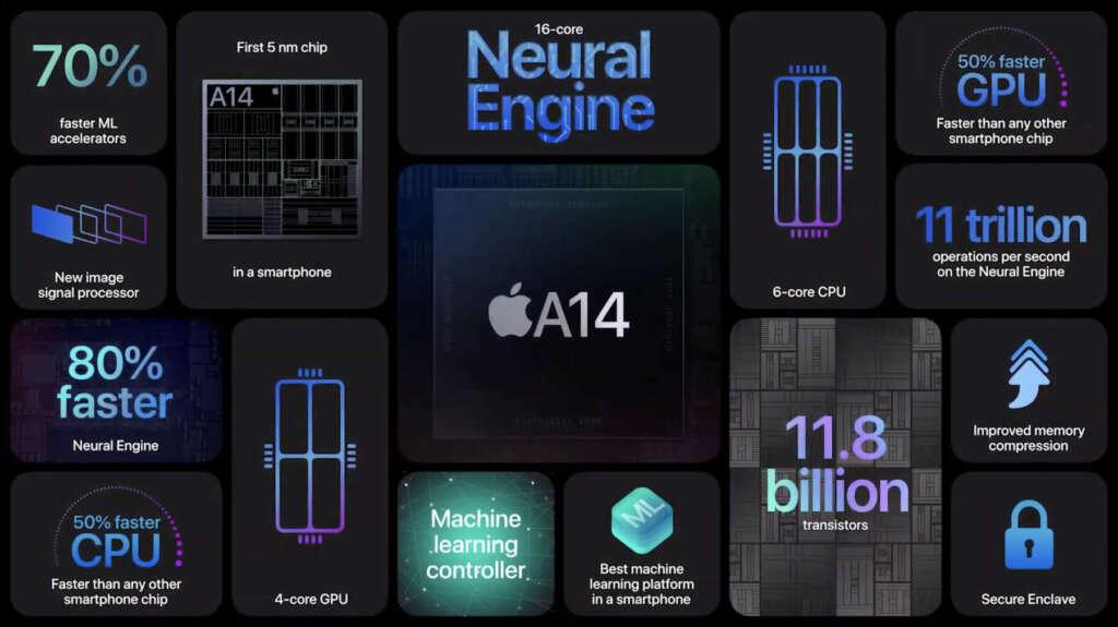 Tutto su iPhone 12 2