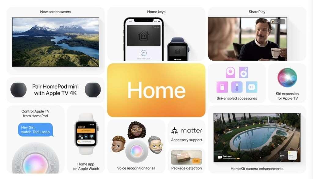 Homekit WWDC21